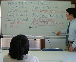 基本の英文法の授業